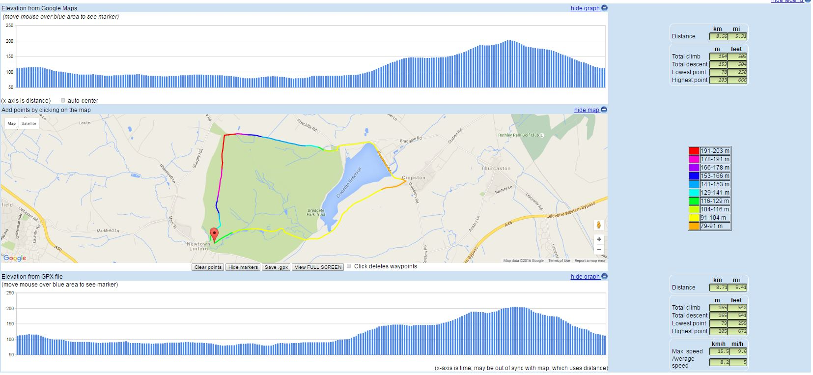 bradgate park run profile