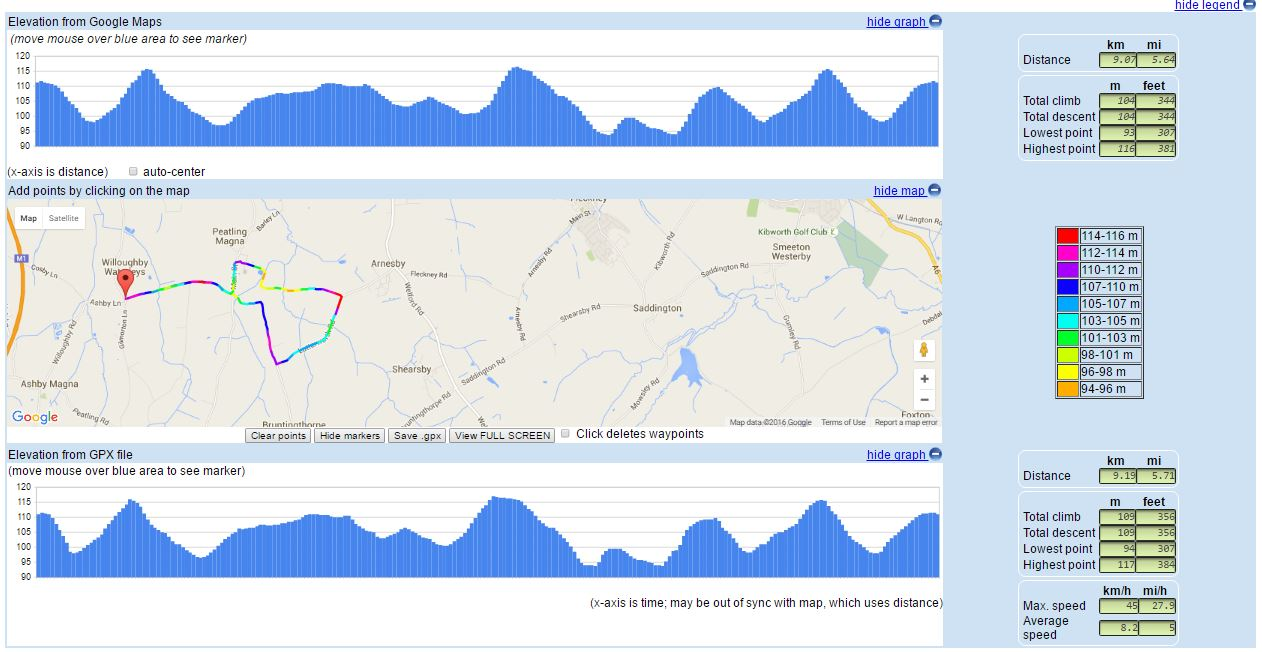 bradgate park run profile