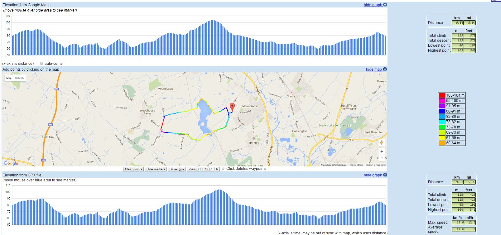 swithland 6 run profile